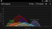 Программа для анализа wifi на Android
